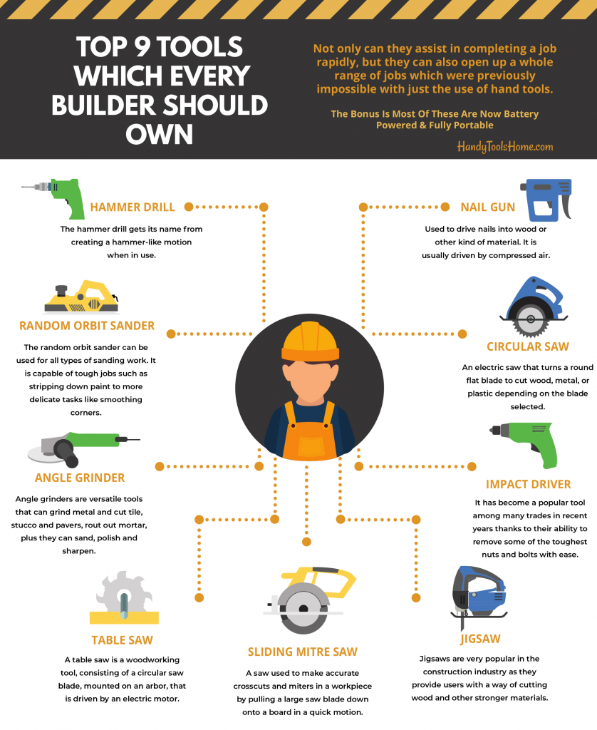 Top 9 Tools Every Builder Infographic